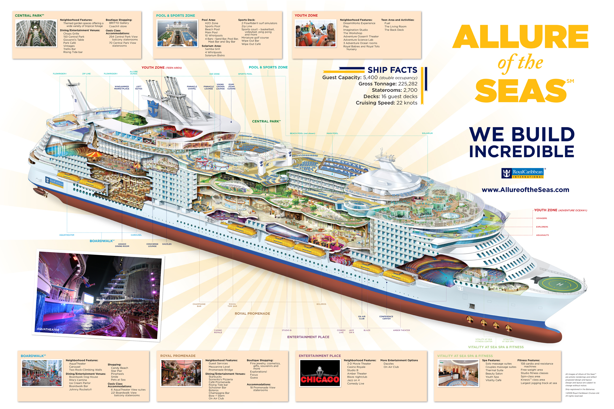 Allure of the seas the largest cruise ship the baanklon Images